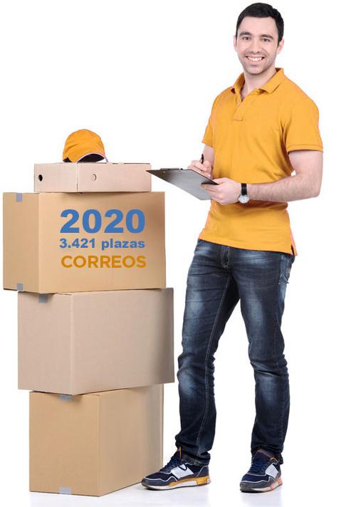 Correos 2020